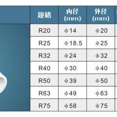 PP-R铝塑复合管 R63